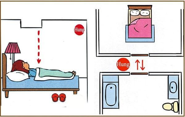 phong thủy giường gỗ cho bạn